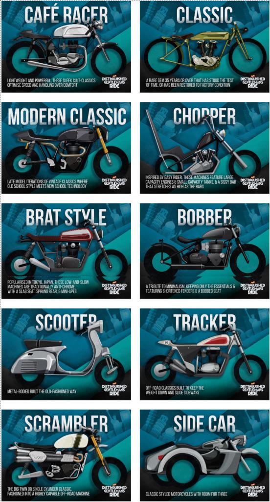 DGR-Stile-moto